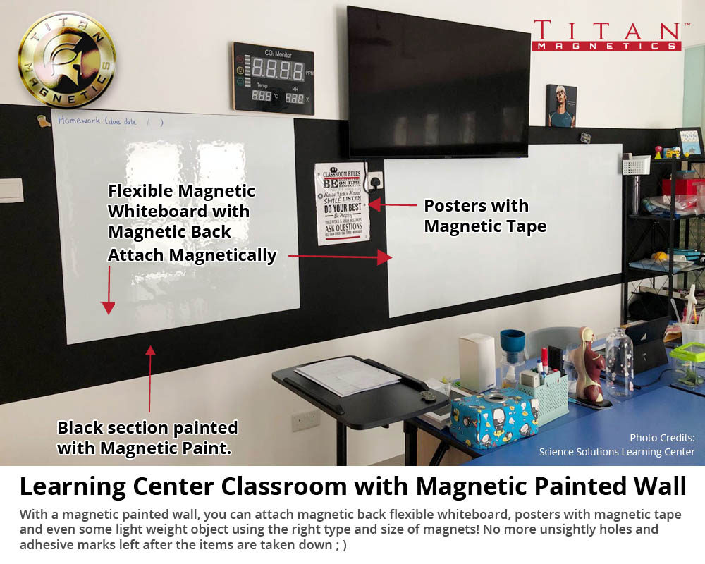 Magnetic Painted Wall of Classroom Science Solutions Learning Center