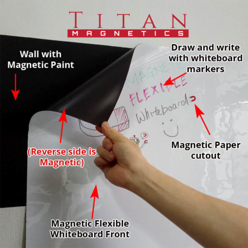 Magnetic Whiteboard Sheet Usage with Magnetic Painted Wall