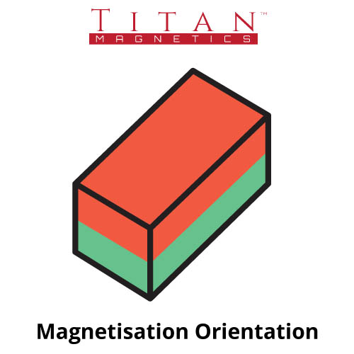 Magnetisation Direction Atlas Magnet