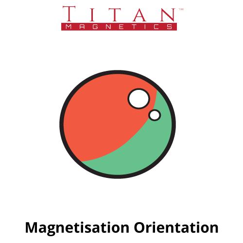 Sphere Magnetisation Orientation