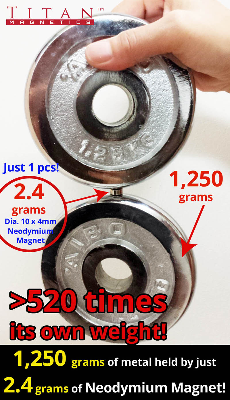 Powerful Magnets D10x4mm-Holds1250g