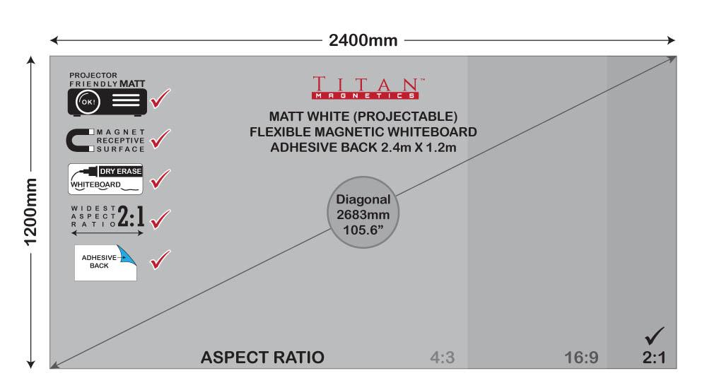 Projector Friendly Whiteboard Roll Magnetic Matt 240x120cm